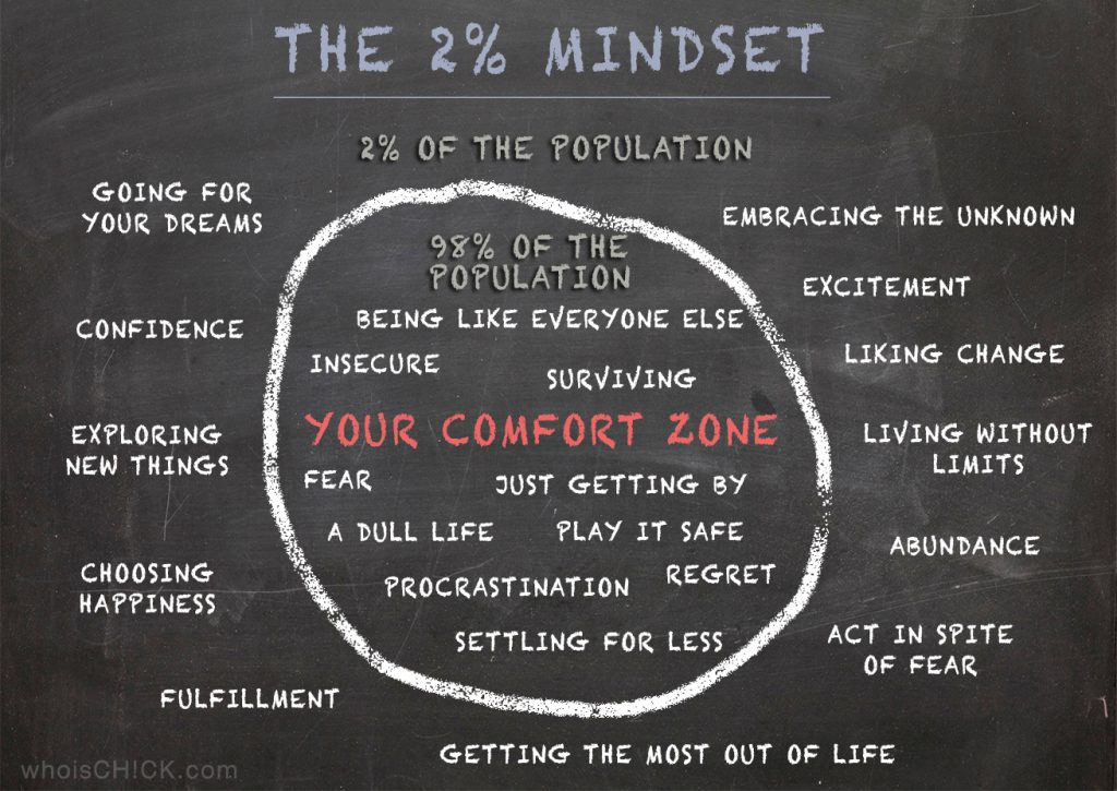 invigorating outside of your comfort zone